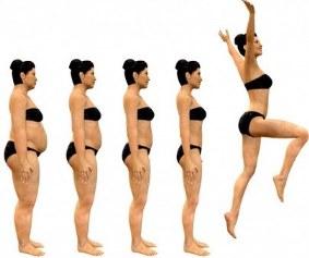 Если делать клизму каждый день можно ли похудеть